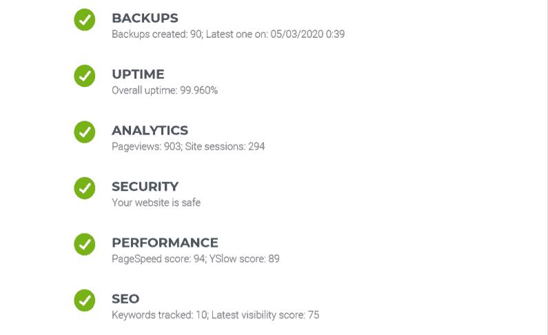 Website Maintenance Report